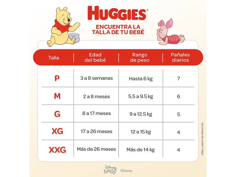 Pa-al-Huggies-Natural-Care-Bp-Giant-Talla-M-132-Unidades-3-32399